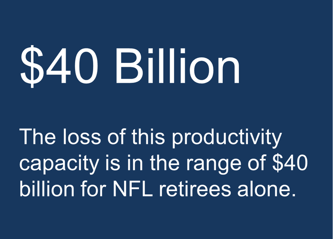 $40 billion loss in productivity capacity for NFL retirees
